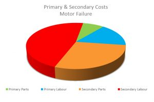 cpm graph