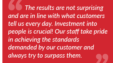 """The results are not surprising and are in line with what customers tell us every day. Investment into people is crucial! Our staff take pride in achieving the standards demanded by our customer and always try to surpass them."""